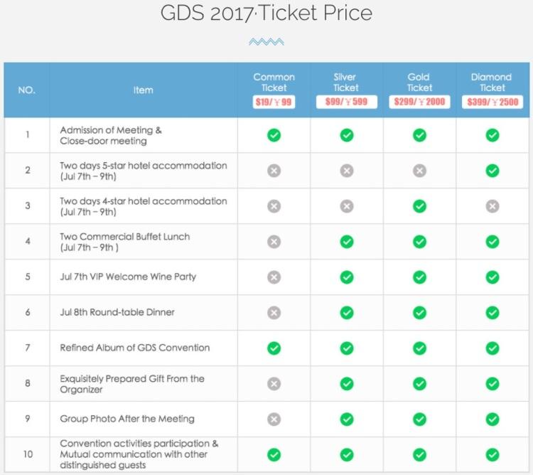 GDS 2017 Ticket Pricing